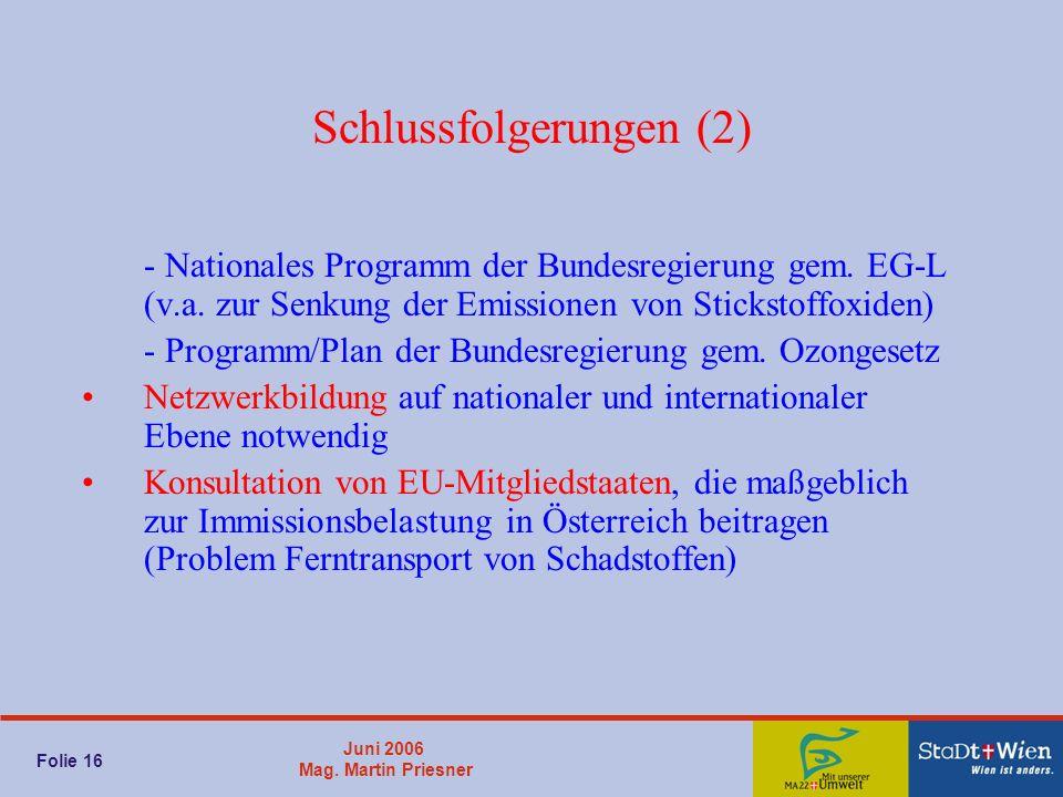 Juni 2006 Mag. Martin Priesner Folie 16 Schlussfolgerungen (2) - Nationales Programm der Bundesregierung gem. EG-L (v.a. zur Senkung der Emissionen vo