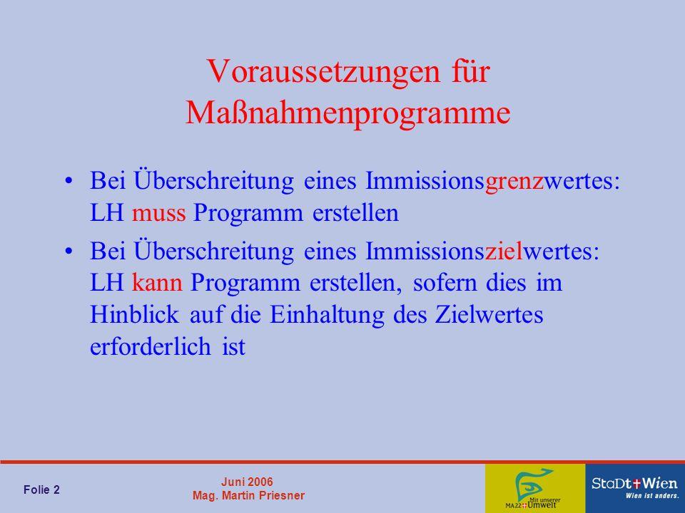 Juni 2006 Mag. Martin Priesner Folie 2 Voraussetzungen für Maßnahmenprogramme Bei Überschreitung eines Immissionsgrenzwertes: LH muss Programm erstell