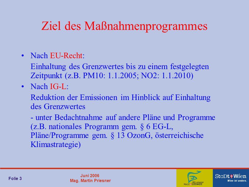 Juni 2006 Mag. Martin Priesner Folie 3 Ziel des Maßnahmenprogrammes Nach EU-Recht: Einhaltung des Grenzwertes bis zu einem festgelegten Zeitpunkt (z.B