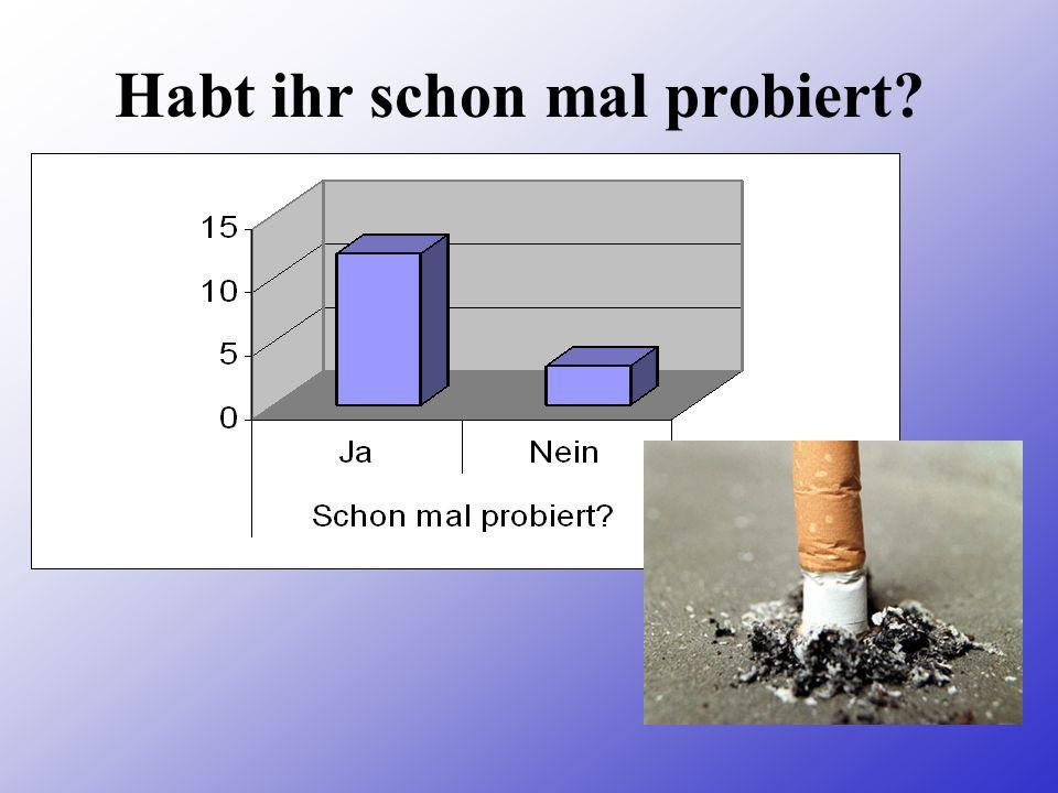 Wie alt wart ihr, als ihr das Rauchen probiert habt??