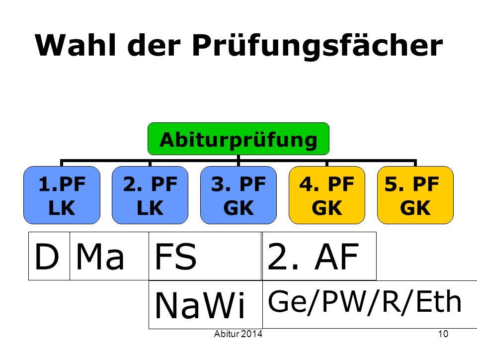 10 Wahl der Prüfungsfächer Abiturprüfung 1.PF LK 2. PF LK 3. PF GK 4. PF GK 5. PF GK DMaFS NaWi 2. AF Ge/PW/R/Eth Abitur 2014