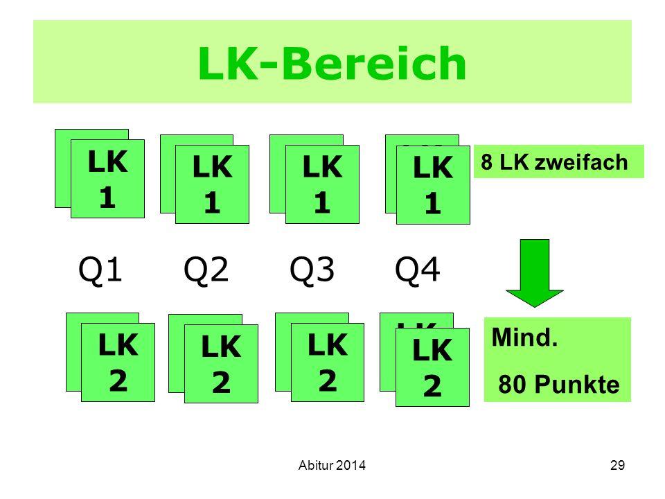 29 LK-Bereich LK 2 LK 1 LK 2 LK 1 LK 2 LK 1 LK 2 Q1 Q2 Q3 Q4 8 LK zweifach Mind. 80 Punkte Abitur 2014 LK 1 LK 2