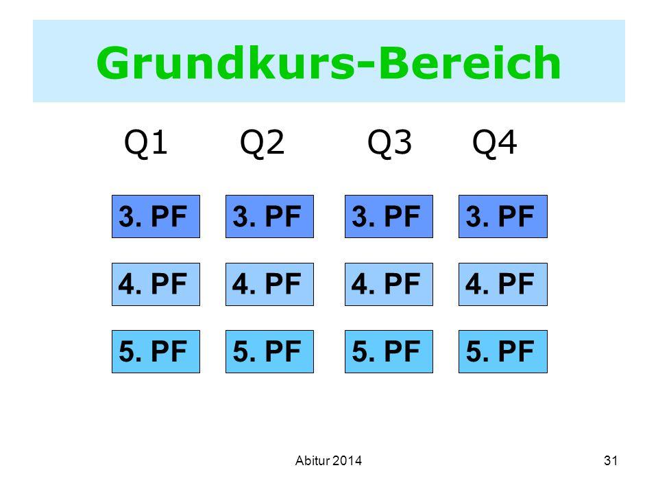 31 Grundkurs-Bereich Q1 Q2 Q3 Q4 3. PF 4. PF 5. PF Abitur 2014