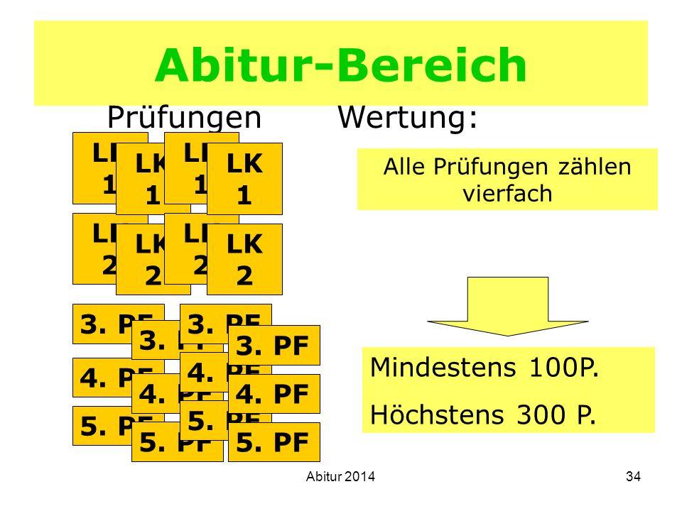 34 Abitur-Bereich Prüfungen Wertung: LK 1 LK 2 LK 1 LK 2 LK 1 LK 2 3. PF 4. PF 5. PF 3. PF 4. PF 5. PF 3. PF 4. PF 5. PF Alle Prüfungen zählen vierfac
