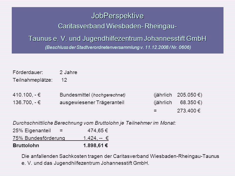 JobPerspektive Caritasverband Wiesbaden- Rheingau- Taunus e. V. und Jugendhilfezentrum Johannesstift GmbH JobPerspektive Caritasverband Wiesbaden- Rhe