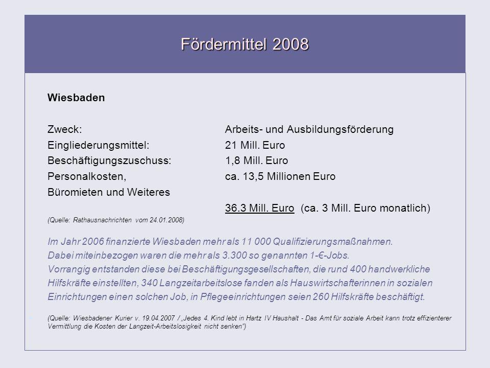 Fördermittel 2008 Wiesbaden Zweck:Arbeits- und Ausbildungsförderung Eingliederungsmittel:21 Mill. Euro Beschäftigungszuschuss:1,8 Mill. Euro Personalk