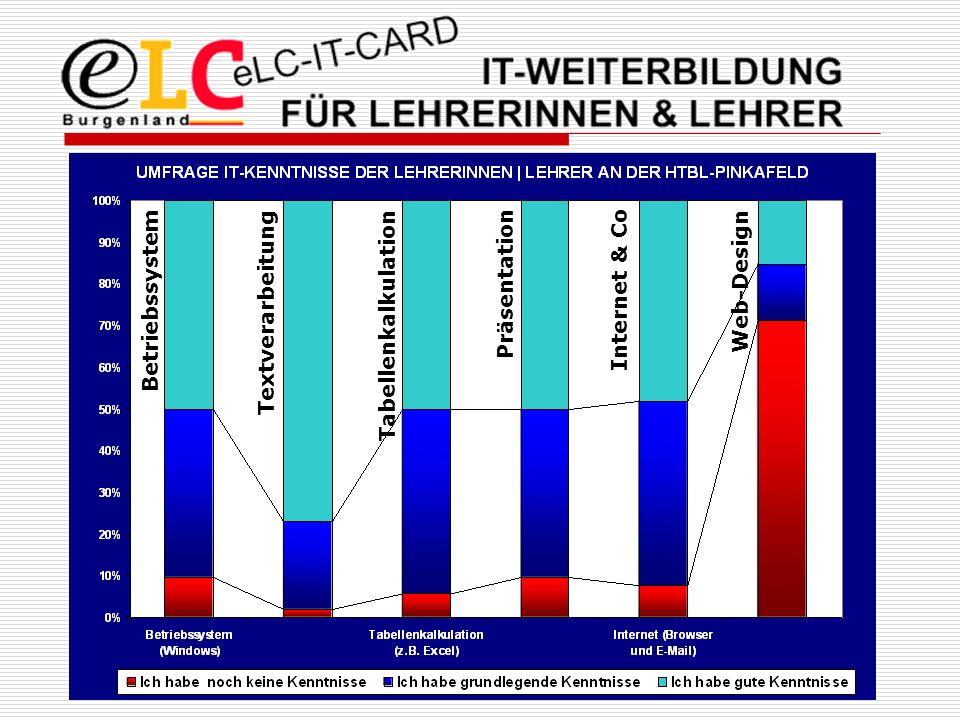 Österreich heli by von de an der HTBL-Pinkafeld Burgenland Stand Juni 2004