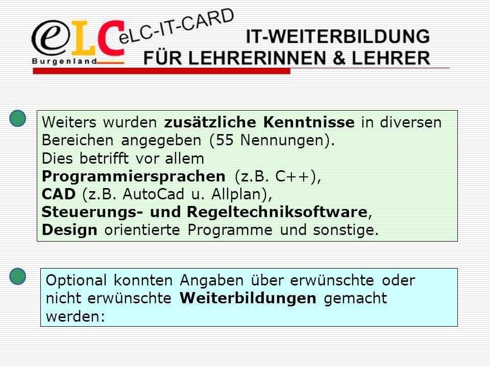 Betriebssystem Textverarbeitung Tabellenkalkulation Präsentation Internet & Co Web-Design