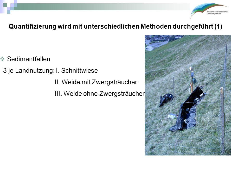Quantifizierung wird mit unterschiedlichen Methoden durchgeführt (1) Sedimentfallen 3 je Landnutzung: I.