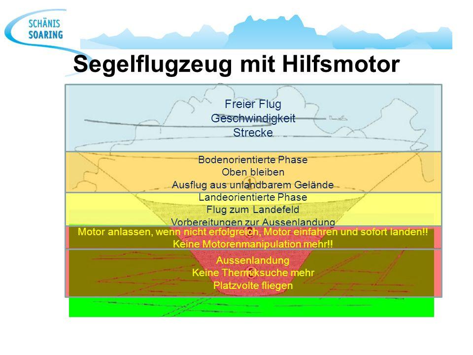 Segelflugzeug mit Hilfsmotor Freier Flug Geschwindigkeit Strecke Bodenorientierte Phase Oben bleiben Ausflug aus unlandbarem Gelände Landeorientierte