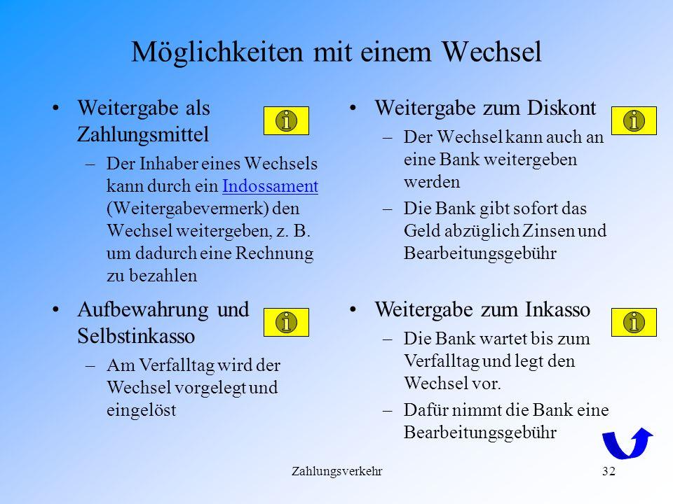 Zahlungsverkehr31 Wechsel - Übung 1 Die Kiosk GmbH hat zur Zeit kein Geld. Trotzdem möchte sie ihre Schulden bei der Lakneese AG bezahlen. Sie bittet