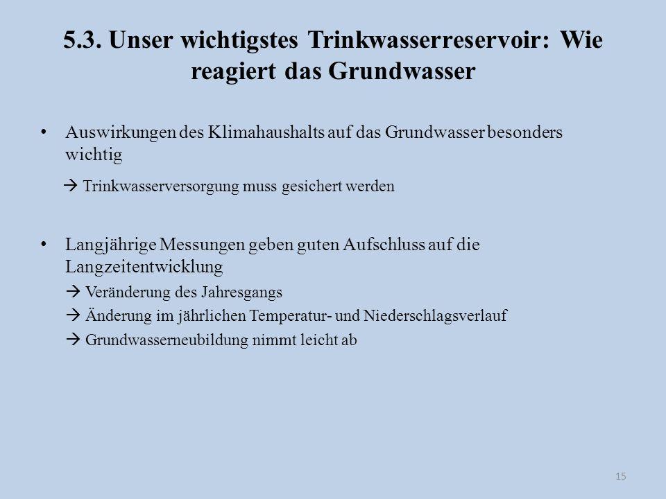 5.3. Unser wichtigstes Trinkwasserreservoir: Wie reagiert das Grundwasser 15 Auswirkungen des Klimahaushalts auf das Grundwasser besonders wichtig Tri