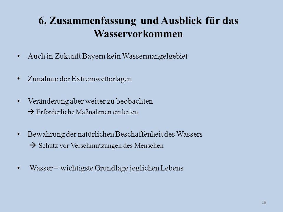 6. Zusammenfassung und Ausblick für das Wasservorkommen Auch in Zukunft Bayern kein Wassermangelgebiet Zunahme der Extremwetterlagen Veränderung aber