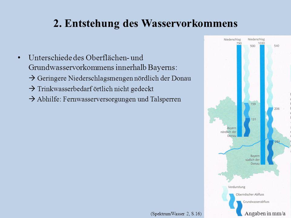 2. Entstehung des Wasservorkommens Unterschiede des Oberflächen- und Grundwasservorkommens innerhalb Bayerns: Geringere Niederschlagsmengen nördlich d