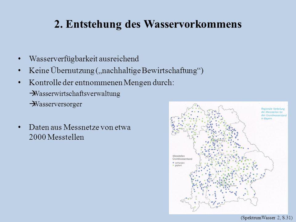 2. Entstehung des Wasservorkommens Wasserverfügbarkeit ausreichend Keine Übernutzung (nachhaltige Bewirtschaftung) Kontrolle der entnommenen Mengen du