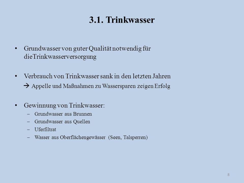 3.1. Trinkwasser 9 (www.lfu.de, 2011)