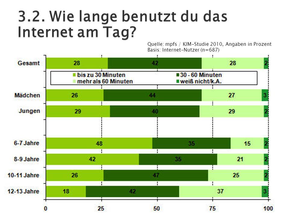 3.2.Wie lange benutzt du das Internet am Tag.