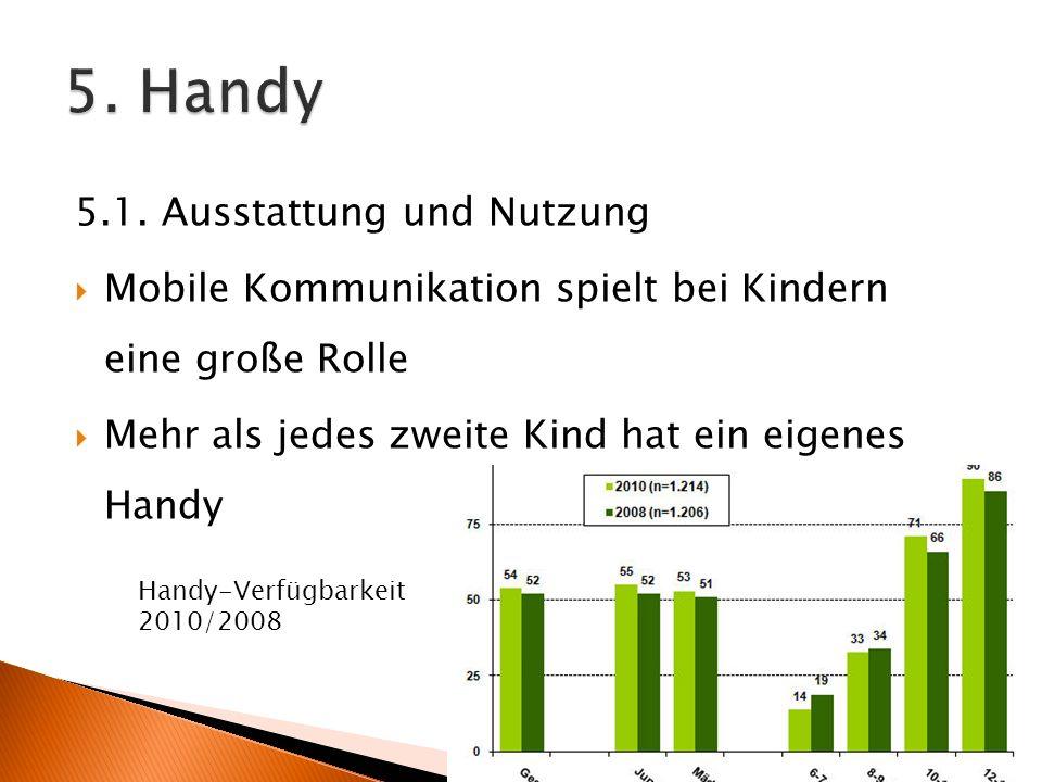 5.1. Ausstattung und Nutzung Mobile Kommunikation spielt bei Kindern eine große Rolle Mehr als jedes zweite Kind hat ein eigenes Handy Handy-Verfügbar