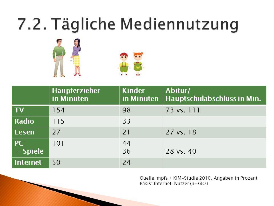 Haupterzieher in Minuten Kinder in Minuten Abitur/ Hauptschulabschluss in Min.
