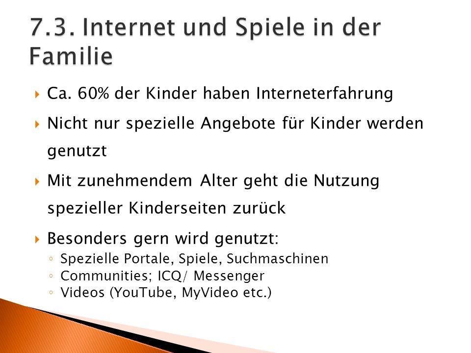 Ca. 60% der Kinder haben Interneterfahrung Nicht nur spezielle Angebote für Kinder werden genutzt Mit zunehmendem Alter geht die Nutzung spezieller Ki