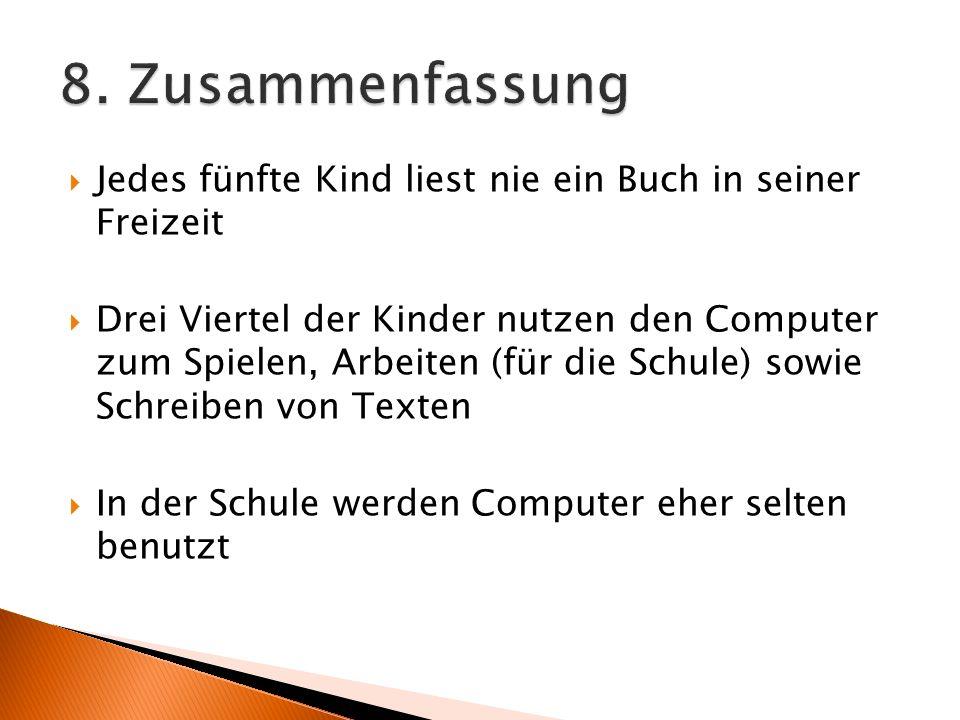 Jedes fünfte Kind liest nie ein Buch in seiner Freizeit Drei Viertel der Kinder nutzen den Computer zum Spielen, Arbeiten (für die Schule) sowie Schreiben von Texten In der Schule werden Computer eher selten benutzt