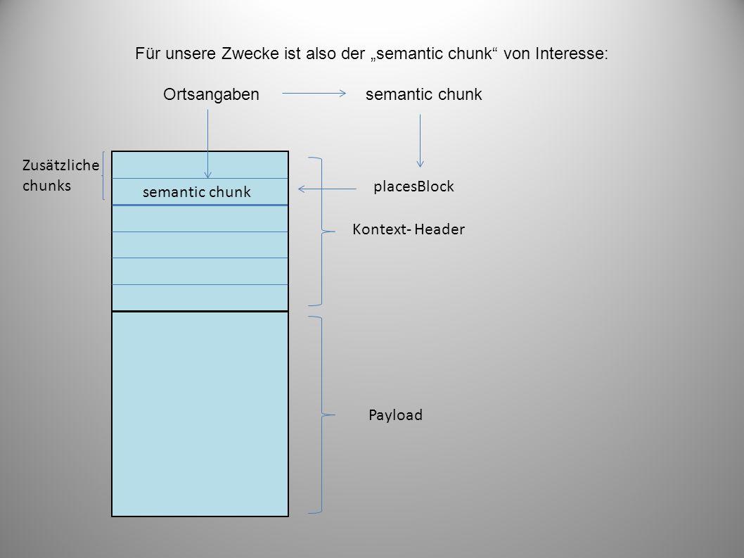 Für unsere Zwecke ist also der semantic chunk von Interesse: Ortsangaben semantic chunk semantic chunk Kontext- Header Payload Zusätzliche chunks plac