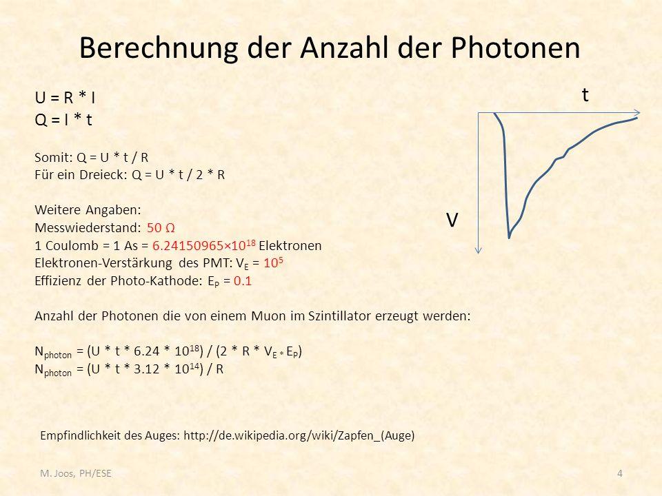 M. Joos, PH/ESE4 Berechnung der Anzahl der Photonen U = R * I Q = I * t Somit: Q = U * t / R Für ein Dreieck: Q = U * t / 2 * R Weitere Angaben: Messw
