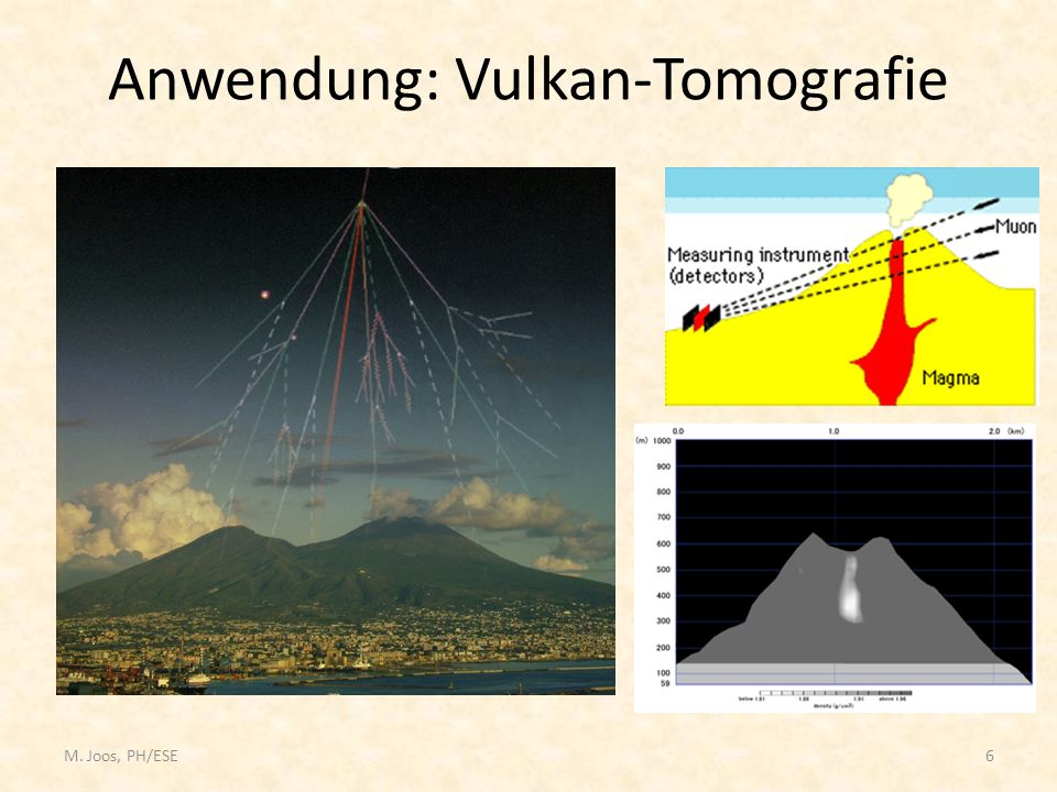 M. Joos, PH/ESE6 Anwendung: Vulkan-Tomografie