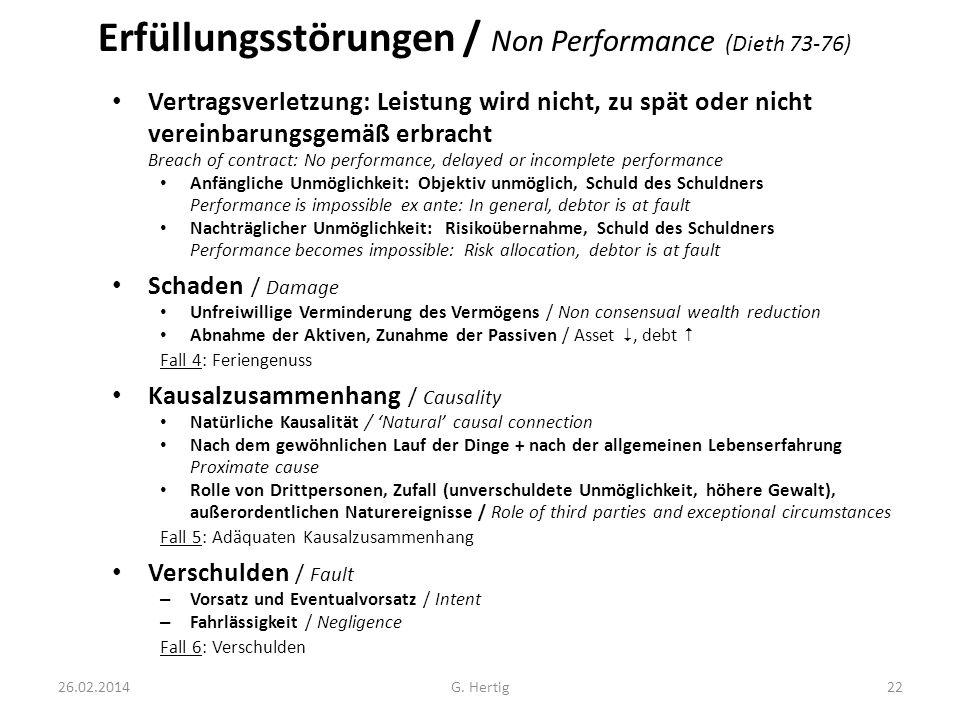 26.02.2014 Erfüllungsstörungen / Non Performance (Dieth 73-76) Vertragsverletzung: Leistung wird nicht, zu spät oder nicht vereinbarungsgemäß erbracht