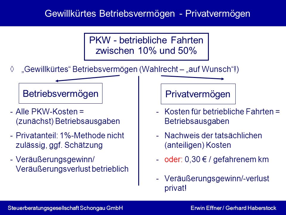 Gewillkürtes Betriebsvermögen - Privatvermögen Gewillkürtes Betriebsvermögen (Wahlrecht – auf Wunsch!) -Alle PKW-Kosten =-Kosten für betriebliche Fahr