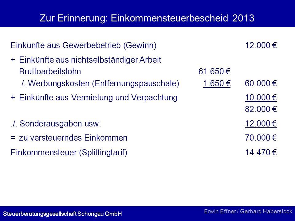 Erwin Effner / Gerhard Haberstock Zur Erinnerung: Einkommensteuerbescheid 2013 Einkünfte aus Gewerbebetrieb (Gewinn)12.000 +Einkünfte aus nichtselbstä