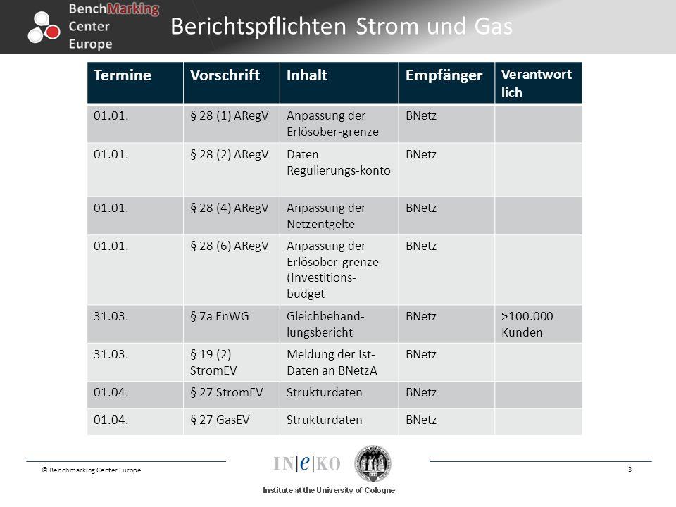 © Benchmarking Center Europe 4 Berichtspflichten Strom und Gas TermineVorschriftInhaltEmpfänger Verantwort- lich 01.04.§ 10 StromEVVerlusteBNetz 01.04.§ 24 (4) StromEV Kosten und Erlöse Vorjahr BNetz 01.04.§ 27 GasEVKosten und Erlöse Vorjahr BNetz 30.04.§ 52 EnWGBericht über Ver- sorgungsstörungen BNetz 31.05.§ 47 EEGEE Meldung an BNetzA BNetz 31.05.§ 47 EEGEEG Meldung an ÜNB Überland- netzbetreiber 30.06.§ 10 ARegVAntrag Erwei- terungsfaktor BNetz 30.06.§ 5 ARegVRegulierungskontoBNetz