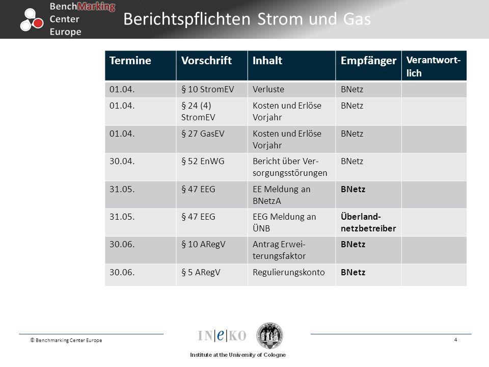 © Benchmarking Center Europe 5 Berichtspflichten Strom und Gas TermineVorschriftInhalt EmpfängerVerantwortlich 30.06.§ 19 (2) StromNEVEEG Meldung Ist-Daten an ÜNB Überland- netzbetreiber 31.08.§ 14 (1) EnWGSchwachstellenanalyseBNetzA/LReg B 30.09.§ 36 (2) ENWGVeröffentlichung Grund- versorger (alle 3 Jahre) BNetz 30.09.§ 52 ENWGVeröffentlichung EEG- Bericht im Internet Öffentlichkeit 15.10.§ 20 (1) ENWGVeröffentlichung Preisblätter Kunden 15.10.BK8 Beschluss BNetzA Prognose atypische Netznutzung an ÜNB Überland- netzbetreiber 15.10.§ 19 (2) StromNEVPrognose MindererlöseBNetz 31.10.§ 19 (2) StromNEVVeröffentlichung Hochlastzeiten BNetz