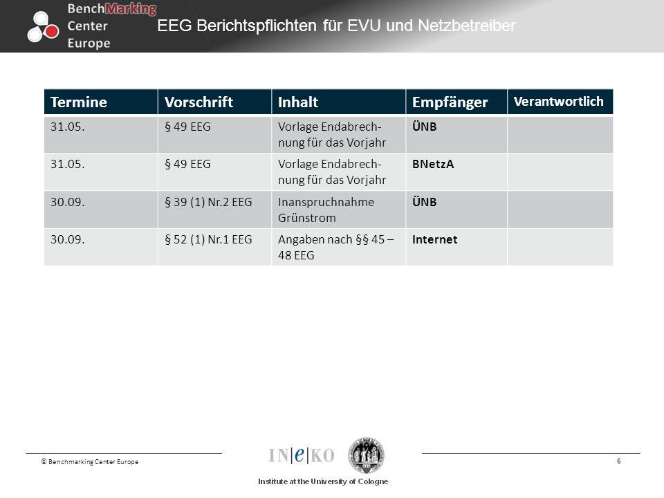 © Benchmarking Center Europe 6 TermineVorschriftInhaltEmpfänger Verantwortlich 31.05.§ 49 EEGVorlage Endabrech- nung für das Vorjahr ÜNB 31.05.§ 49 EE