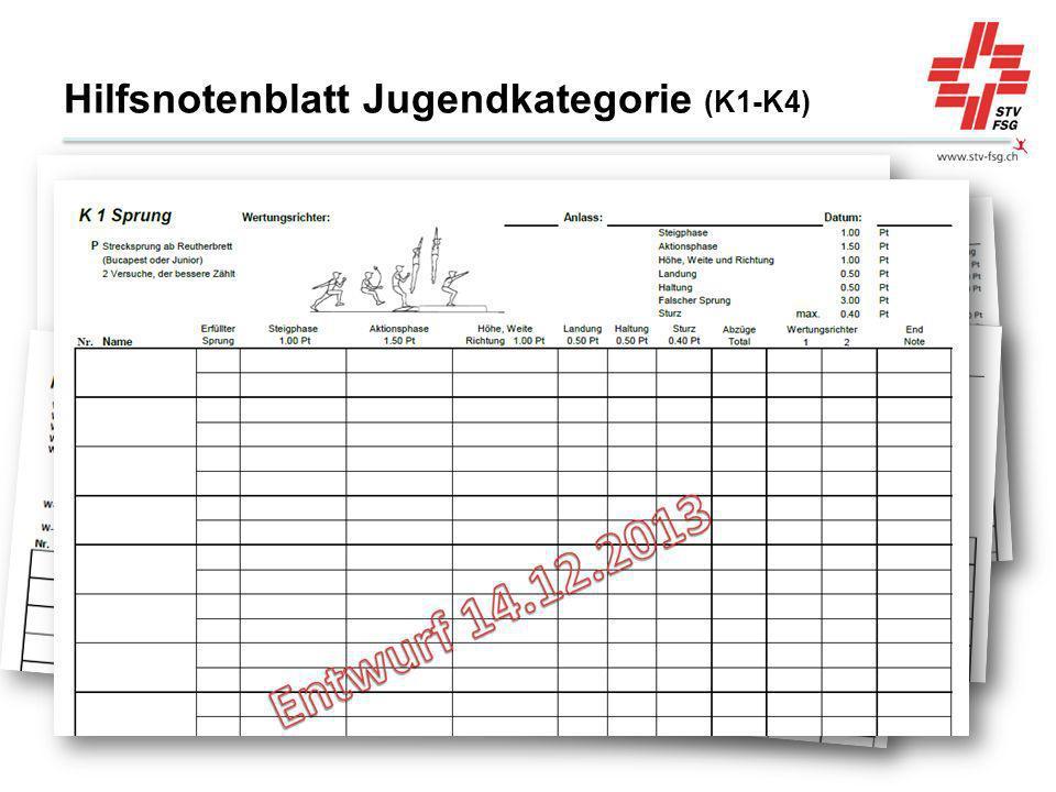 Hilfsnotenblatt Jugendkategorie (K1-K4)
