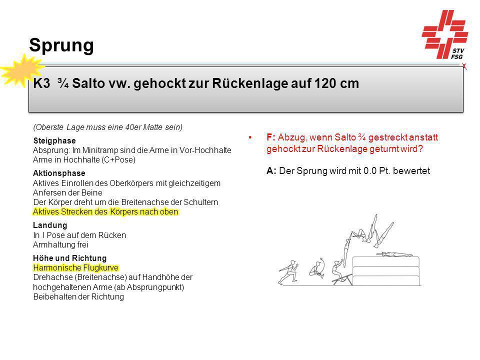 Sprung F: Abzug, wenn Salto ¾ gestreckt anstatt gehockt zur Rückenlage geturnt wird? A: Der Sprung wird mit 0.0 Pt. bewertet