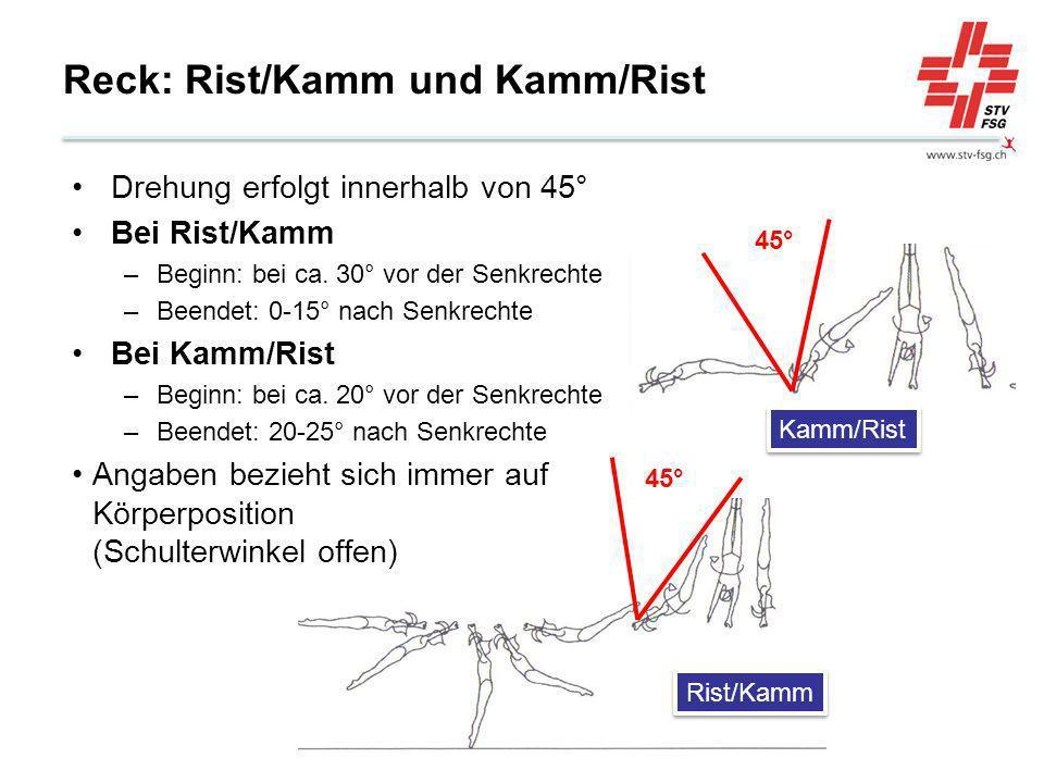 Reck: Rist/Kamm und Kamm/Rist 45° Rist/Kamm Kamm/Rist Drehung erfolgt innerhalb von 45° Bei Rist/Kamm –Beginn: bei ca. 30° vor der Senkrechte –Beendet