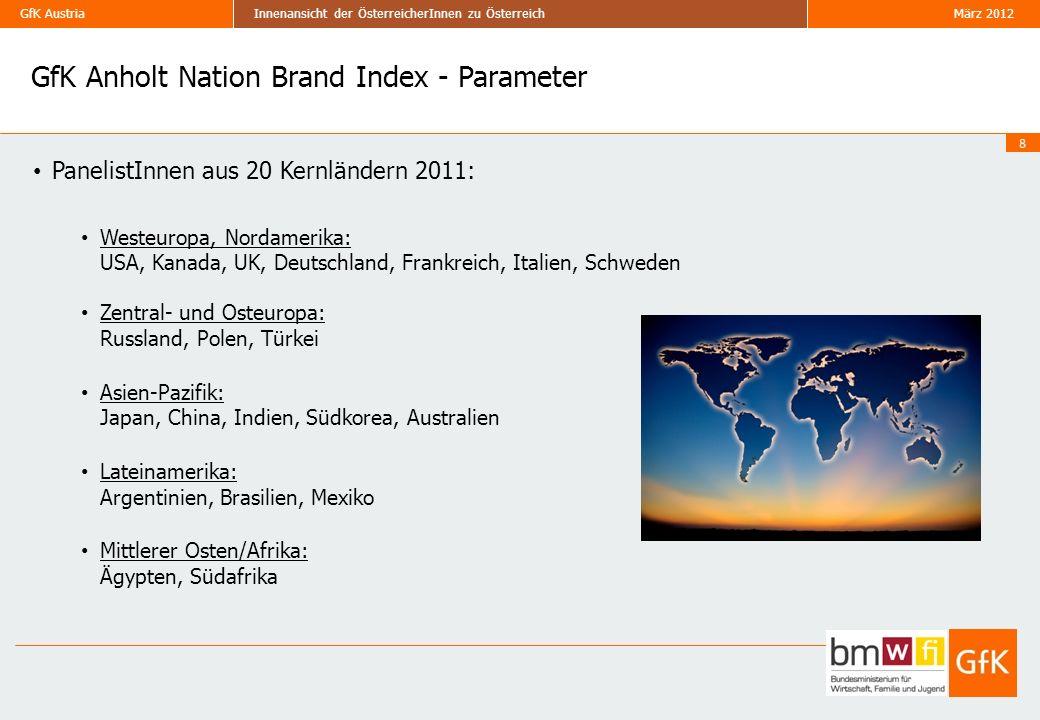 GfK Austria März 2012Innenansicht der ÖsterreicherInnen zu Österreich Die Person Österreich 19 Frage 4: Stellen Sie sich bitte einmal vor, Österreich wäre eine Person.