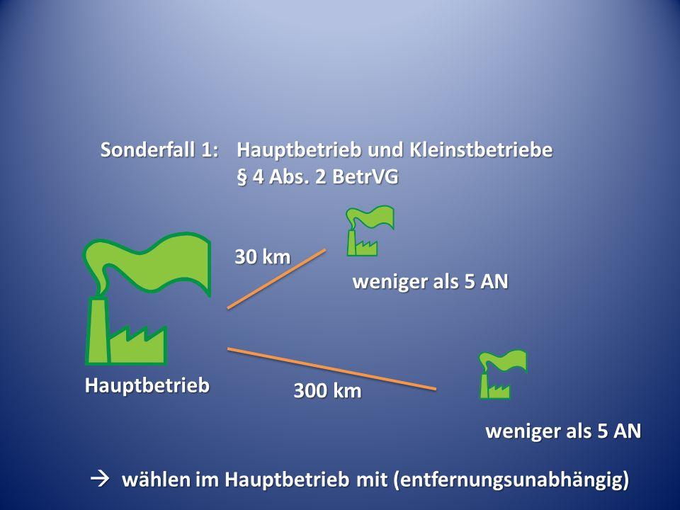 Sonderfall 1: Hauptbetrieb und Kleinstbetriebe § 4 Abs. 2 BetrVG Hauptbetrieb weniger als 5 AN 300 km 30 km wählen im Hauptbetrieb mit (entfernungsuna