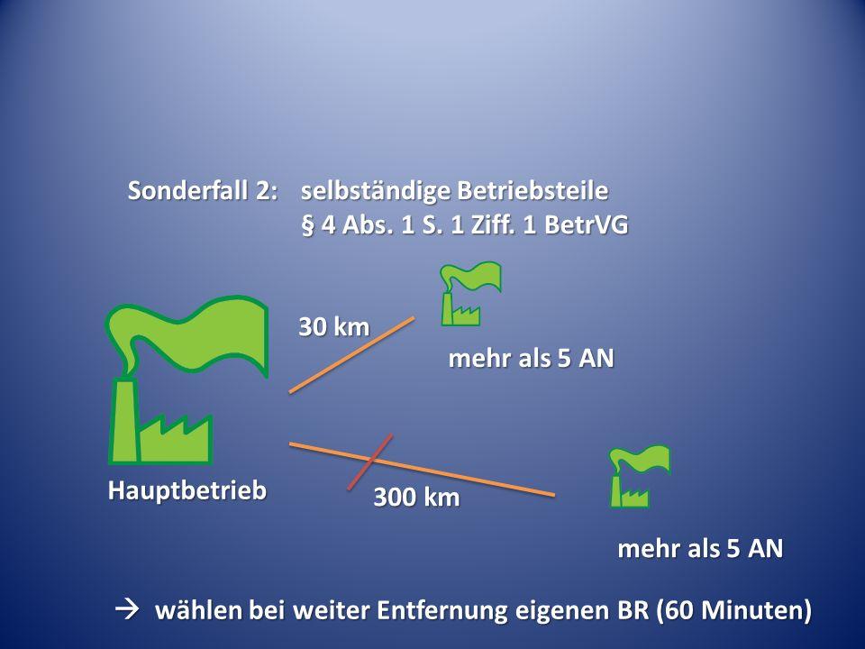 Sonderfall 2: selbständige Betriebsteile § 4 Abs. 1 S. 1 Ziff. 1 BetrVG Hauptbetrieb mehr als 5 AN 300 km 30 km wählen bei weiter Entfernung eigenen B