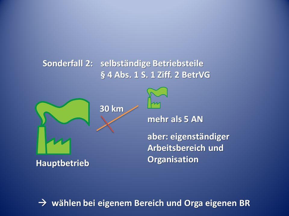 Sonderfall 2: selbständige Betriebsteile § 4 Abs. 1 S. 1 Ziff. 2 BetrVG Hauptbetrieb mehr als 5 AN aber: eigenständiger Arbeitsbereich und Organisatio