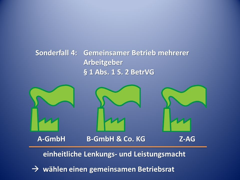 Sonderfall 4: Gemeinsamer Betrieb mehrerer Arbeitgeber § 1 Abs. 1 S. 2 BetrVG A-GmbH wählen einen gemeinsamen Betriebsrat wählen einen gemeinsamen Bet
