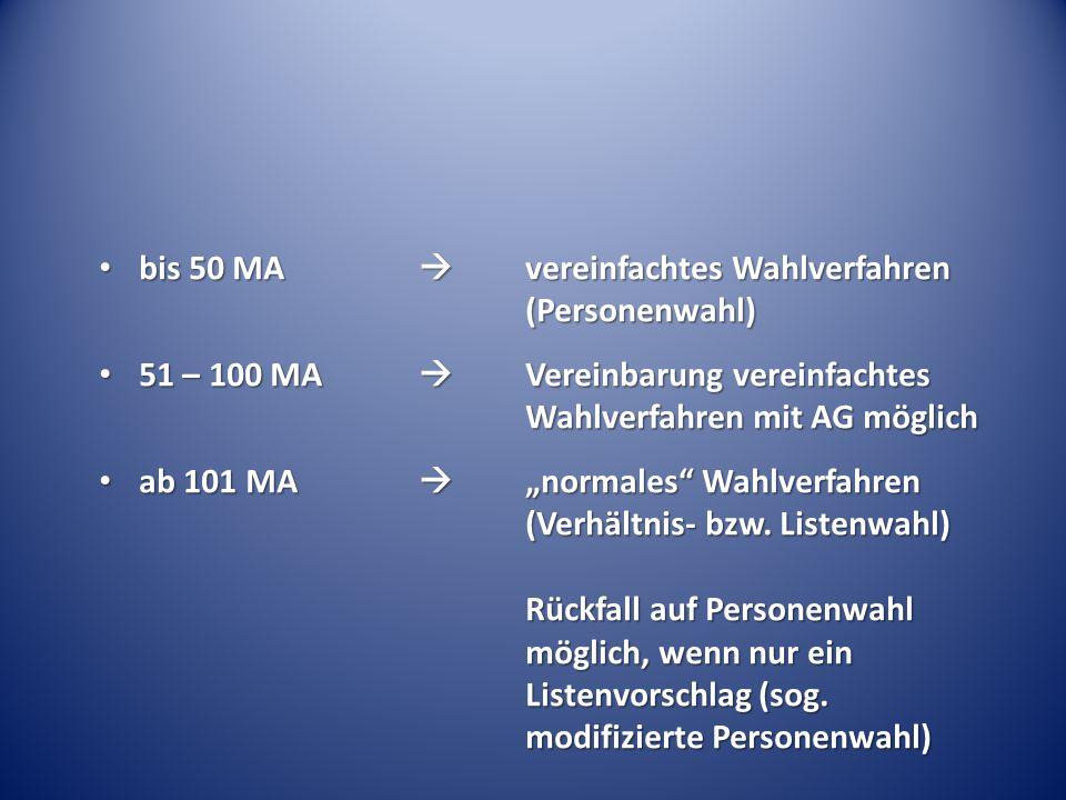 bis 50 MA vereinfachtes Wahlverfahren (Personenwahl) bis 50 MA vereinfachtes Wahlverfahren (Personenwahl) 51 – 100 MA Vereinbarung vereinfachtes Wahlv