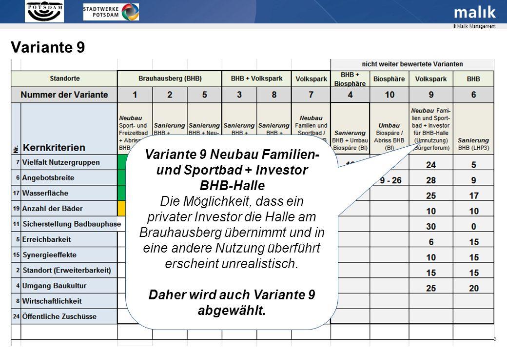Seite 23 © Malik Management Variante 9 Neubau Familien- und Sportbad + Investor BHB-Halle Die Möglichkeit, dass ein privater Investor die Halle am Brauhausberg übernimmt und in eine andere Nutzung überführt erscheint unrealistisch.