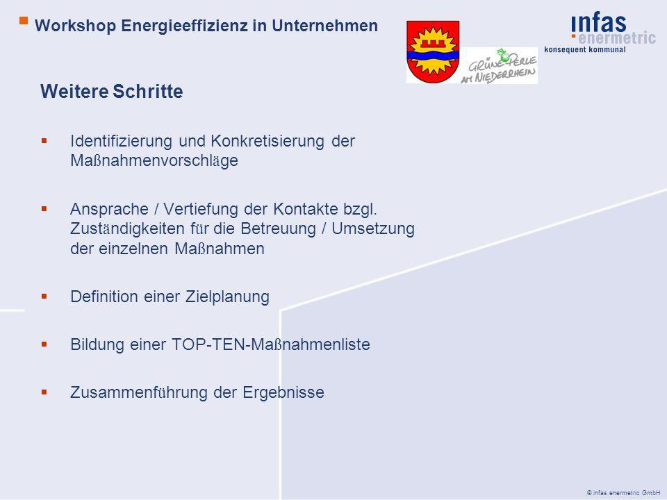 © infas enermetric GmbH Weitere Schritte Identifizierung und Konkretisierung der Ma ß nahmenvorschl ä ge Ansprache / Vertiefung der Kontakte bzgl. Zus