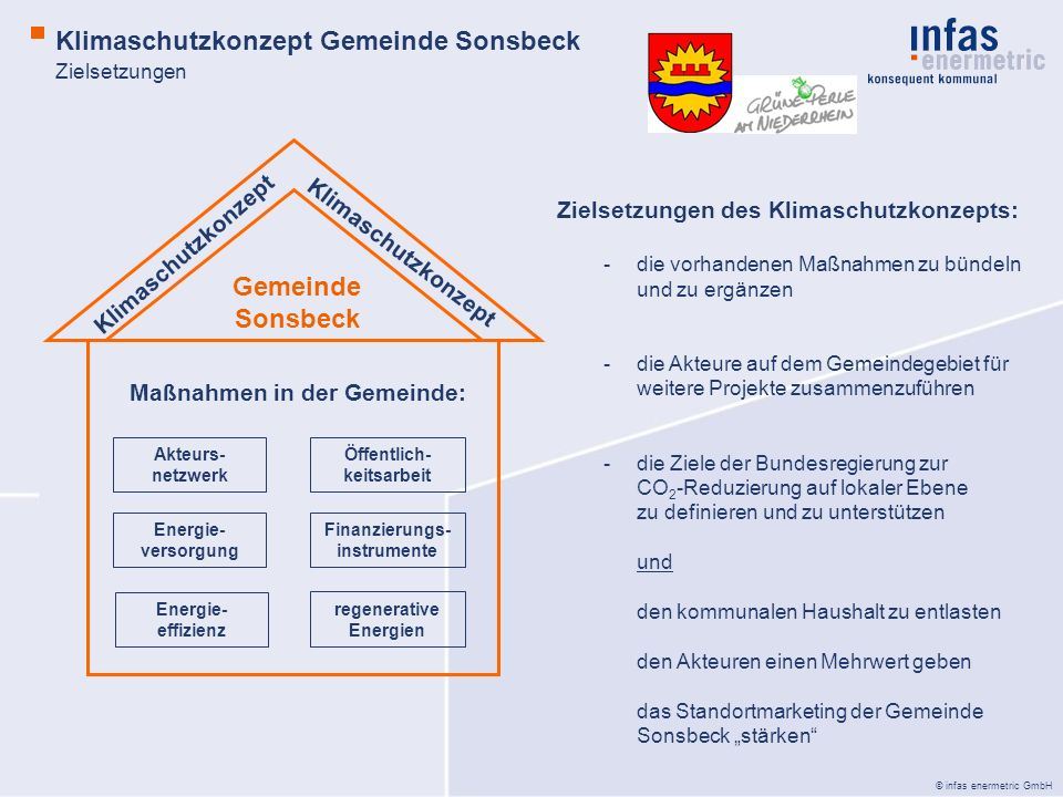 © infas enermetric GmbH Klimaschutzkonzept Gemeinde Sonsbeck Zielsetzungen Klimaschutzkonzept Akteurs- netzwerk Öffentlich- keitsarbeit Energie- verso