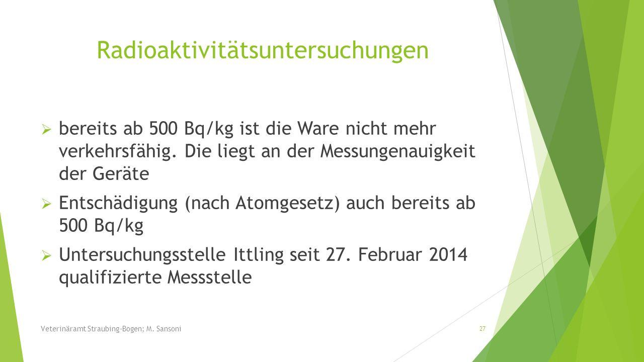 Radioaktivitätsuntersuchungen bereits ab 500 Bq/kg ist die Ware nicht mehr verkehrsfähig. Die liegt an der Messungenauigkeit der Geräte Entschädigung
