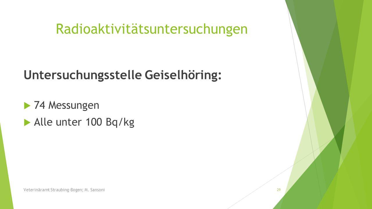 Radioaktivitätsuntersuchungen Untersuchungsstelle Geiselhöring: 74 Messungen Alle unter 100 Bq/kg 29 Veterinäramt Straubing-Bogen; M. Sansoni