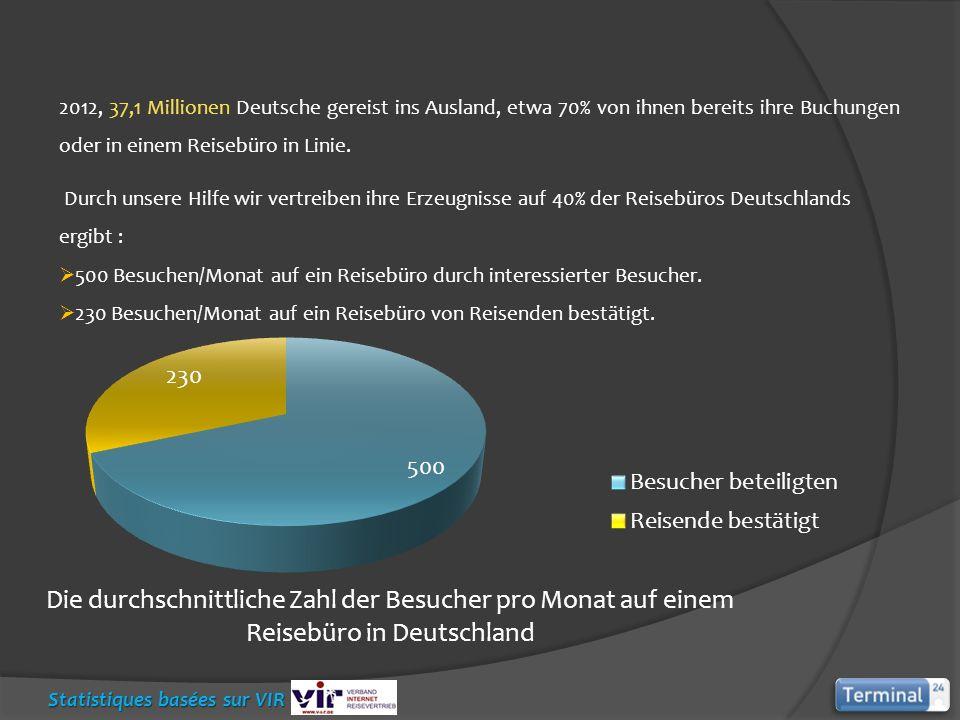 2012, 37,1 Millionen Deutsche gereist ins Ausland, etwa 70% von ihnen bereits ihre Buchungen oder in einem Reisebüro in Linie. Durch unsere Hilfe wir