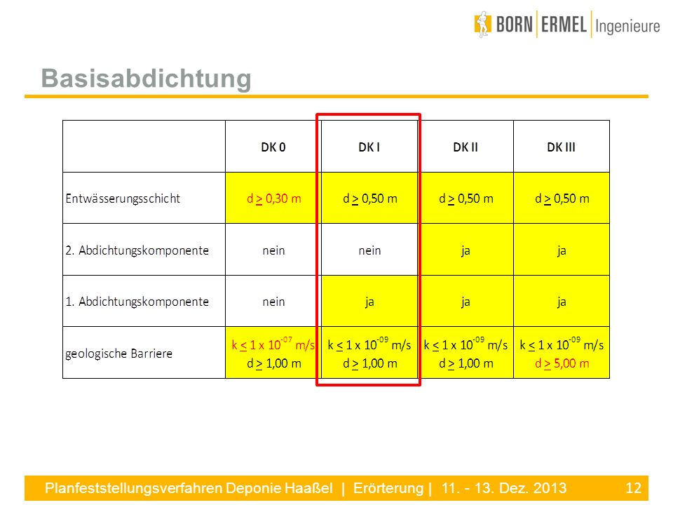 12 Planfeststellungsverfahren Deponie Haaßel | Erörterung | 11. - 13. Dez. 2013 Basisabdichtung